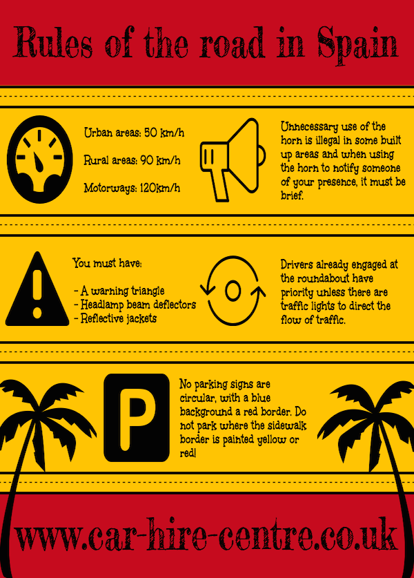Infographic on rules of the road